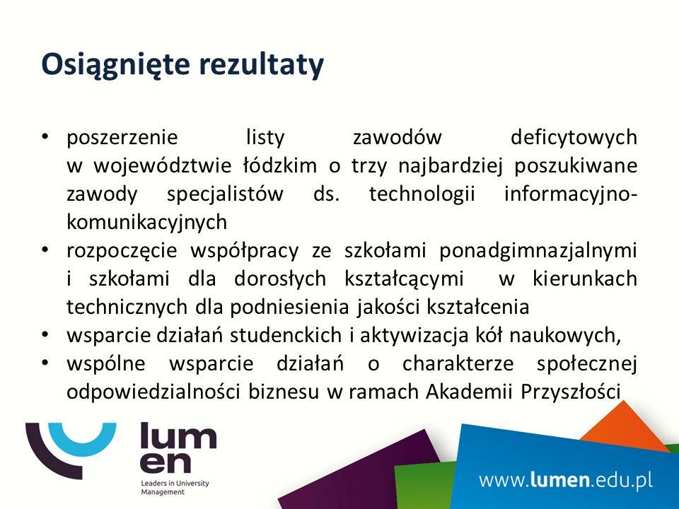 Osiągnięte rezultaty poszerzenie listy zawodów deficytowych w województwie łódzkim o trzy najbardziej poszukiwane zawody specjalistów ds.