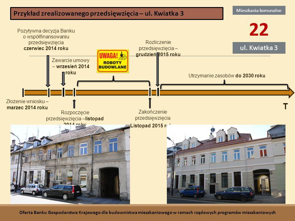 Złożenie wniosku – marzec 2014 roku Pozytywna decyzja Banku o współfinansowaniu przedsięwzięcia czerwiec 2014 roku Zawarcie umowy – wrzesień 2014 roku Utrzymanie zasobów do 2030 roku Rozliczenie przedsięwzięcia – grudzień 2015 roku Zakończenie przedsięwzięcia Listopad 2015 roku Rozpoczęcie przedsięwzięcia –listopad 2014 roku T Mieszkania komunalne 22 ul.