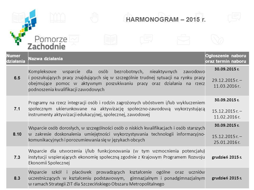 Numer działania Nazwa działania Ogłoszenie naboru oraz termin naboru 6.5 Kompleksowe wsparcie dla osób bezrobotnych, nieaktywnych zawodowo i poszukujących pracy znajdujących się w szczególnie trudnej sytuacji na rynku pracy obejmujące pomoc w aktywnym poszukiwaniu pracy oraz działania na rzecz podnoszenia kwalifikacji zawodowych 30.09.2015 r.