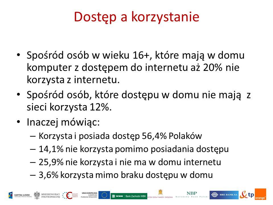 Spośród osób w wieku 16+, które mają w domu komputer z dostępem do internetu aż 20% nie korzysta z internetu.