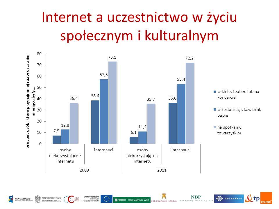 Internet a uczestnictwo w życiu społecznym i kulturalnym