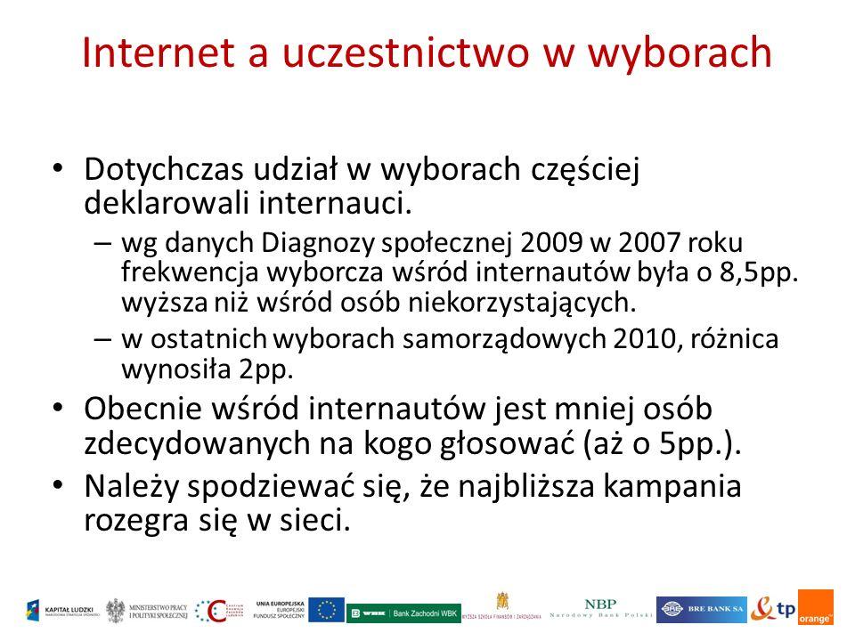 Internet a uczestnictwo w wyborach Dotychczas udział w wyborach częściej deklarowali internauci.