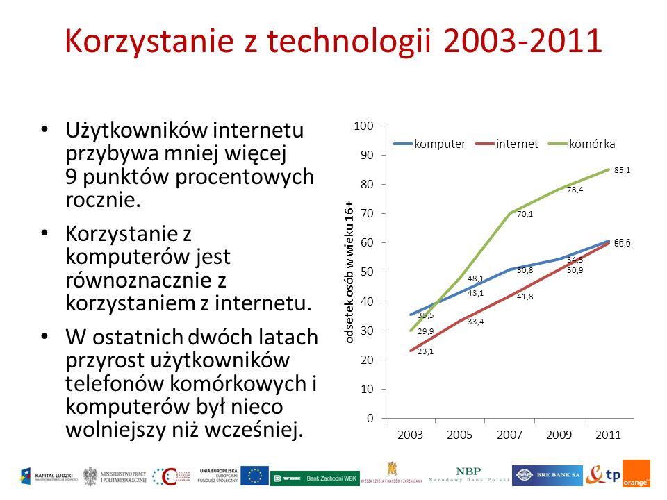 Korzystanie z technologii 2003-2011 Użytkowników internetu przybywa mniej więcej 9 punktów procentowych rocznie.