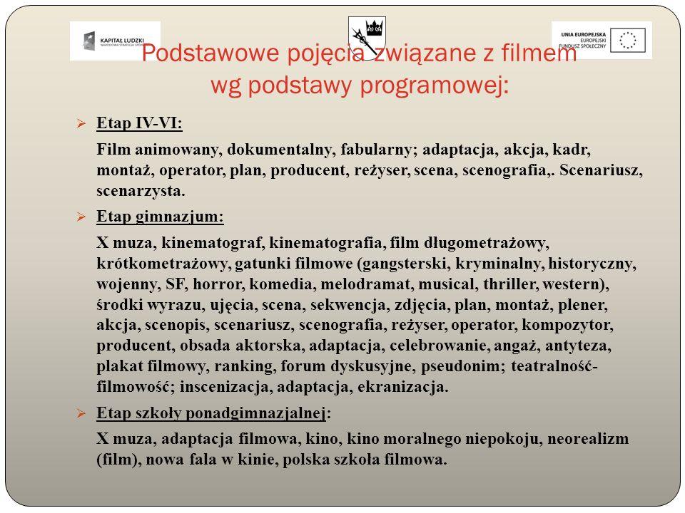 Podstawowe pojęcia związane z filmem wg podstawy programowej:  Etap IV-VI: Film animowany, dokumentalny, fabularny; adaptacja, akcja, kadr, montaż, o