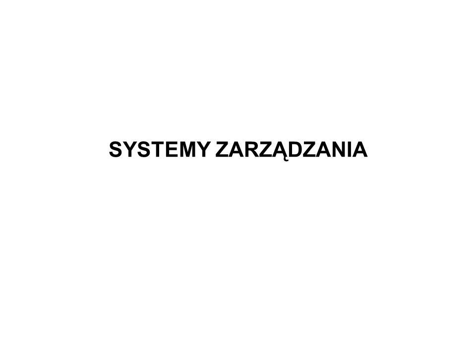 SYSTEMY ZARZĄDZANIA