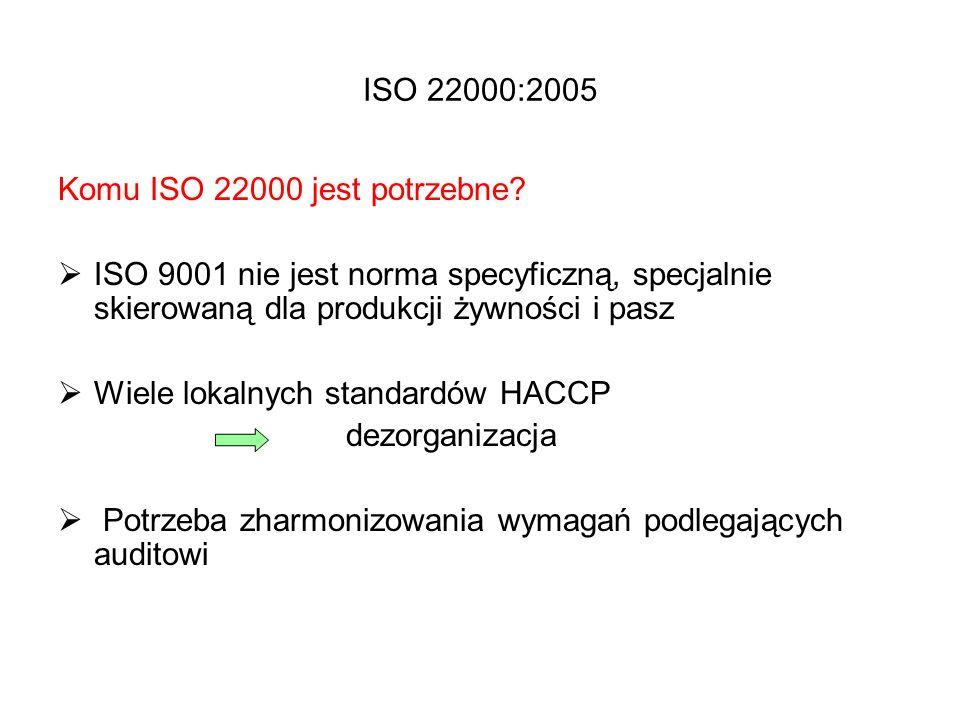 ISO 22000:2005 Komu ISO 22000 jest potrzebne?  ISO 9001 nie jest norma specyficzną, specjalnie skierowaną dla produkcji żywności i pasz  Wiele lokal