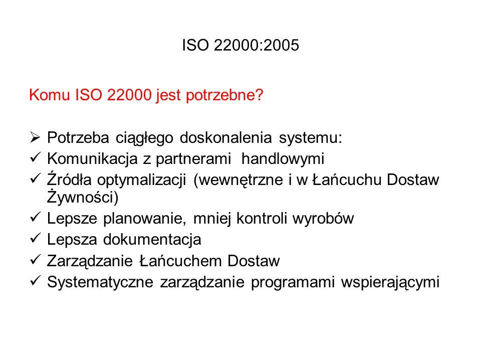 ISO 22000:2005 Komu ISO 22000 jest potrzebne?  Potrzeba ciągłego doskonalenia systemu: Komunikacja z partnerami handlowymi Źródła optymalizacji (wewn