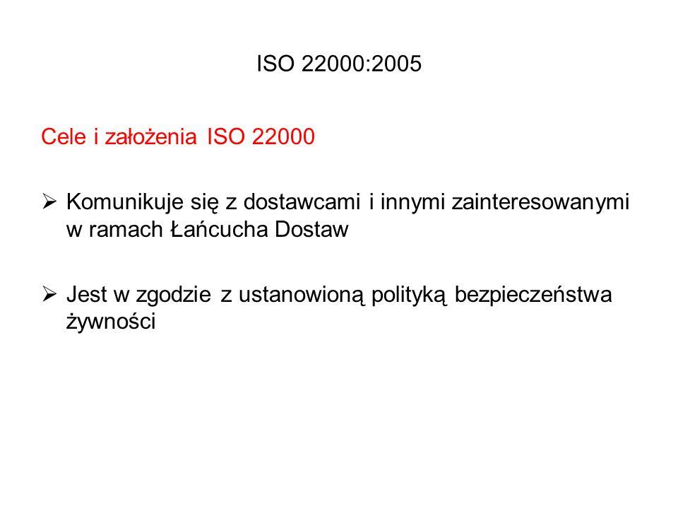 ISO 22000:2005 Cele i założenia ISO 22000  Komunikuje się z dostawcami i innymi zainteresowanymi w ramach Łańcucha Dostaw  Jest w zgodzie z ustanowioną polityką bezpieczeństwa żywności
