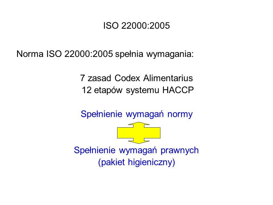 ISO 22000:2005 Norma ISO 22000:2005 spełnia wymagania: 7 zasad Codex Alimentarius 12 etapów systemu HACCP Spełnienie wymagań normy Spełnienie wymagań