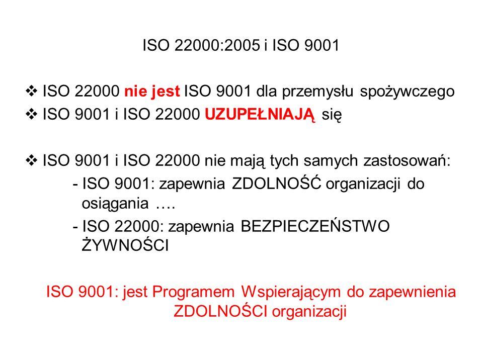 ISO 22000:2005 i ISO 9001  ISO 22000 nie jest ISO 9001 dla przemysłu spożywczego  ISO 9001 i ISO 22000 UZUPEŁNIAJĄ się  ISO 9001 i ISO 22000 nie mają tych samych zastosowań: - ISO 9001: zapewnia ZDOLNOŚĆ organizacji do osiągania ….