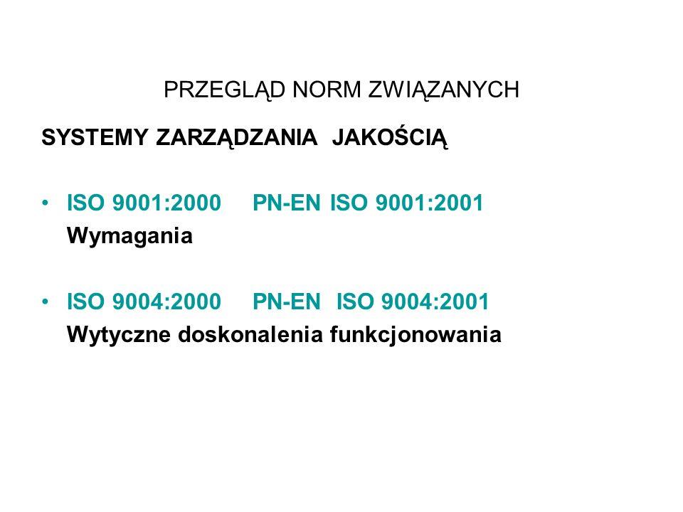 PRZEGLĄD NORM ZWIĄZANYCH SYSTEMY ZARZĄDZANIA JAKOŚCIĄ ISO 9001:2000 PN-EN ISO 9001:2001 Wymagania ISO 9004:2000 PN-EN ISO 9004:2001 Wytyczne doskonalenia funkcjonowania