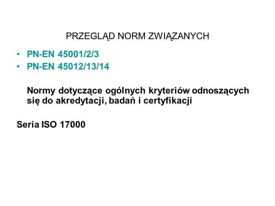 PRZEGLĄD NORM ZWIĄZANYCH PN-EN 45001/2/3 PN-EN 45012/13/14 Normy dotyczące ogólnych kryteriów odnoszących się do akredytacji, badań i certyfikacji Ser