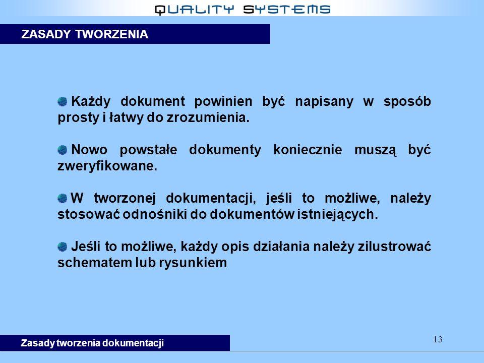 13 Każdy dokument powinien być napisany w sposób prosty i łatwy do zrozumienia.