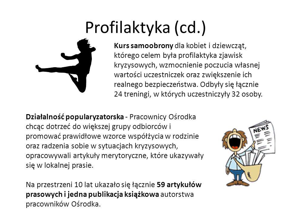 Profilaktyka (cd.) Kurs samoobrony dla kobiet i dziewcząt, którego celem była profilaktyka zjawisk kryzysowych, wzmocnienie poczucia własnej wartości