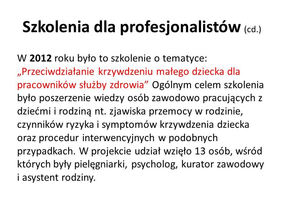 """Szkolenia dla profesjonalistów (cd.) W 2012 roku było to szkolenie o tematyce: """"Przeciwdziałanie krzywdzeniu małego dziecka dla pracowników służby zdr"""