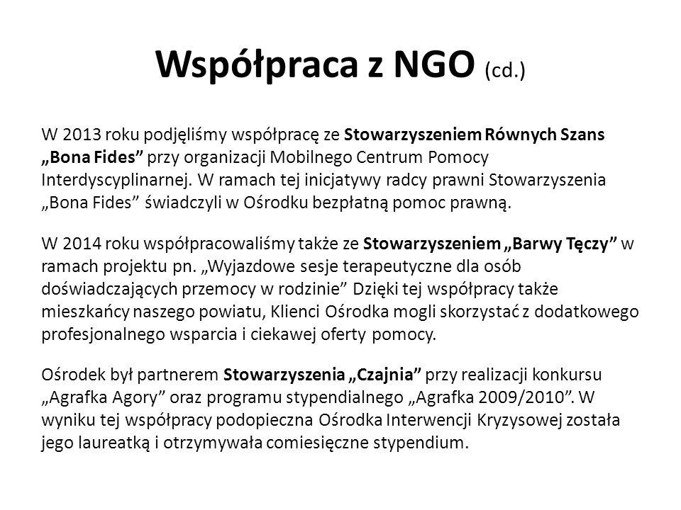 """Współpraca z NGO (cd.) W 2013 roku podjęliśmy współpracę ze Stowarzyszeniem Równych Szans """"Bona Fides"""" przy organizacji Mobilnego Centrum Pomocy Inter"""