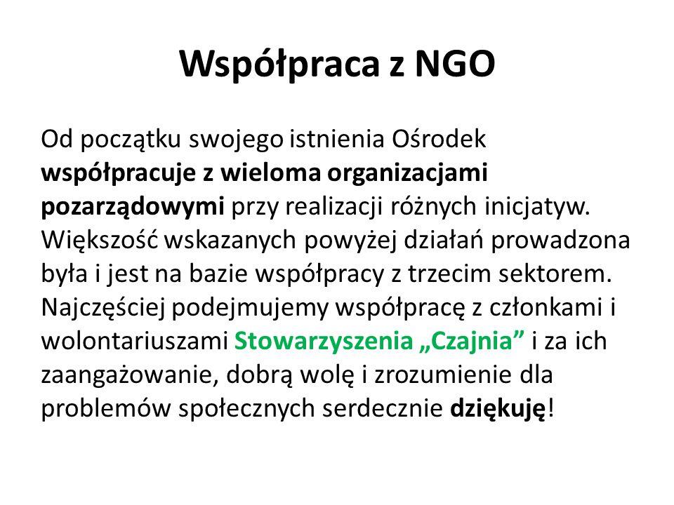 Współpraca z NGO Od początku swojego istnienia Ośrodek współpracuje z wieloma organizacjami pozarządowymi przy realizacji różnych inicjatyw. Większość