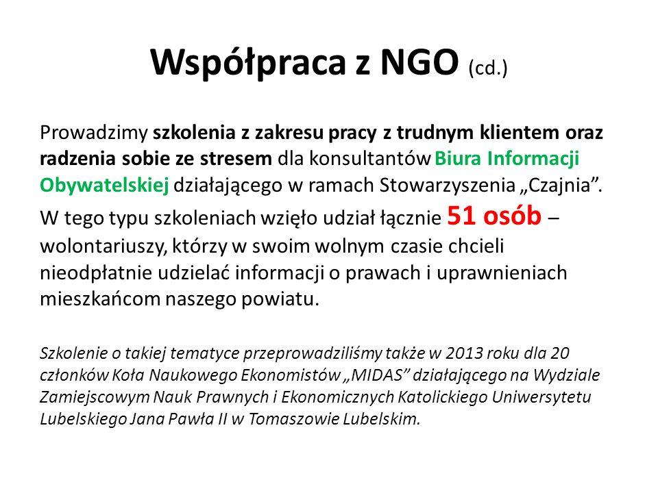 Współpraca z NGO (cd.) Prowadzimy szkolenia z zakresu pracy z trudnym klientem oraz radzenia sobie ze stresem dla konsultantów Biura Informacji Obywat