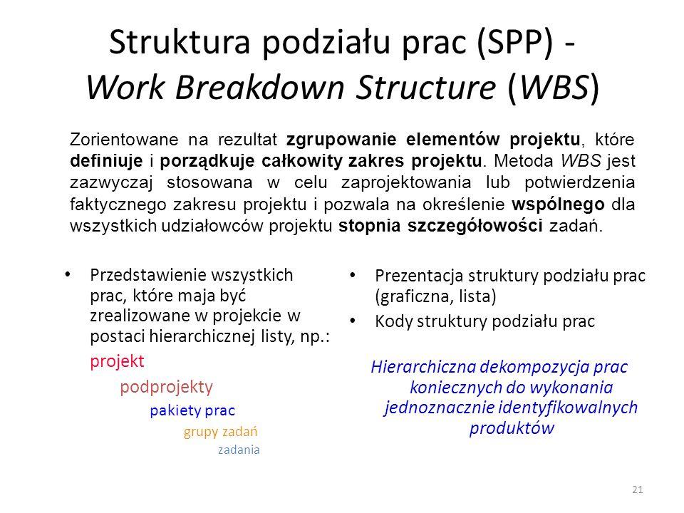 Struktura podziału prac (SPP) - Work Breakdown Structure (WBS) Przedstawienie wszystkich prac, które maja być zrealizowane w projekcie w postaci hierarchicznej listy, np.:  projekt podprojekty pakiety prac grupy zadań zadania Prezentacja struktury podziału prac (graficzna, lista) Kody struktury podziału prac Hierarchiczna dekompozycja prac koniecznych do wykonania jednoznacznie identyfikowalnych produktów 21 Zorientowane na rezultat zgrupowanie elementów projektu, które definiuje i porządkuje całkowity zakres projektu.