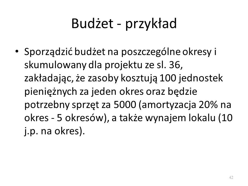 Budżet - przykład Sporządzić budżet na poszczególne okresy i skumulowany dla projektu ze sl.