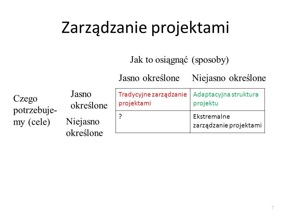 Przykłady celów projektu Opracowanie do w 1.