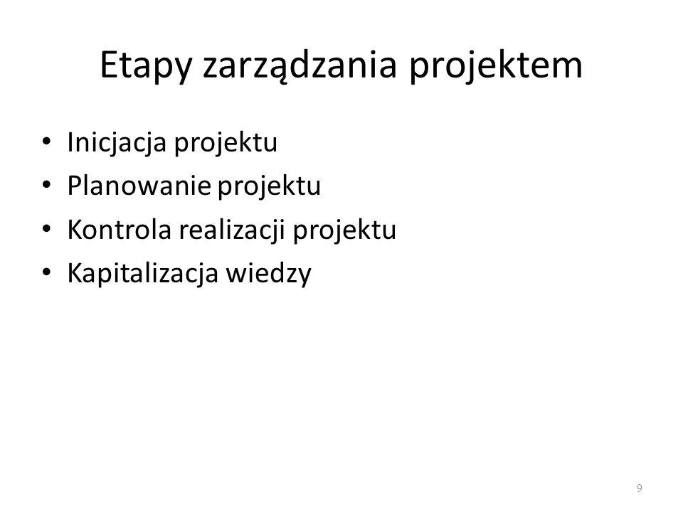 Etapy zarządzania projektem Inicjacja projektu Planowanie projektu Kontrola realizacji projektu Kapitalizacja wiedzy 9