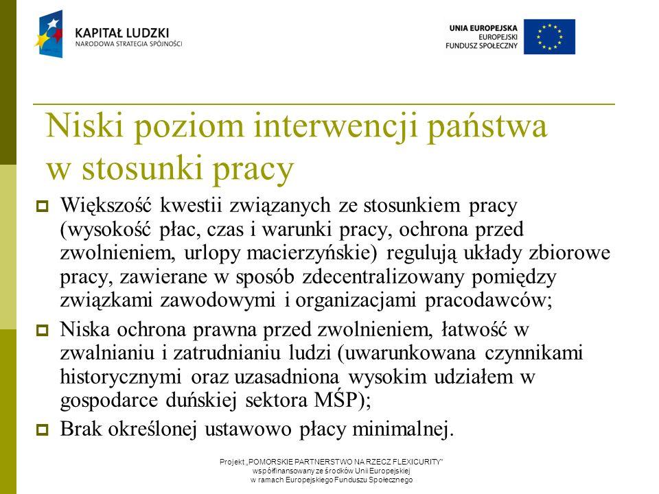 Niski poziom interwencji państwa w stosunki pracy  Większość kwestii związanych ze stosunkiem pracy (wysokość płac, czas i warunki pracy, ochrona prz