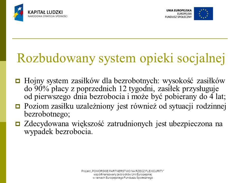 Rozbudowany system opieki socjalnej  Hojny system zasiłków dla bezrobotnych: wysokość zasiłków do 90% płacy z poprzednich 12 tygodni, zasiłek przysłu