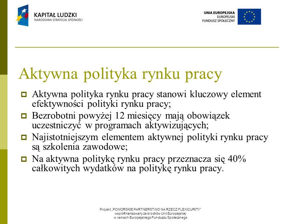 Aktywna polityka rynku pracy  Aktywna polityka rynku pracy stanowi kluczowy element efektywności polityki rynku pracy;  Bezrobotni powyżej 12 miesię