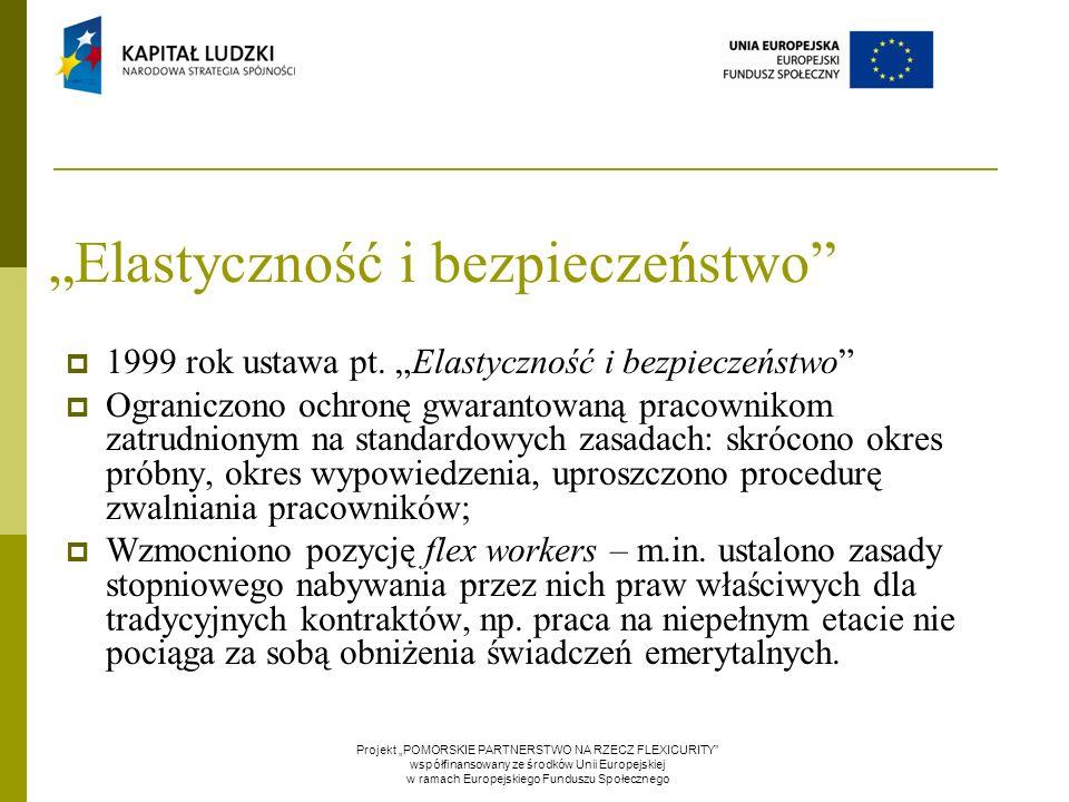 """""""Elastyczność i bezpieczeństwo  1999 rok ustawa pt."""