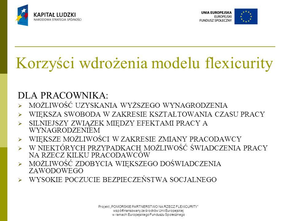 """Korzyści wdrożenia modelu flexicurity Projekt """"POMORSKIE PARTNERSTWO NA RZECZ FLEXICURITY współfinansowany ze środków Unii Europejskiej w ramach Europejskiego Funduszu Społecznego DLA PRACOWNIKA:  MOŻLIWOŚĆ UZYSKANIA WYŻSZEGO WYNAGRODZENIA  WIĘKSZA SWOBODA W ZAKRESIE KSZTAŁTOWANIA CZASU PRACY  SILNIEJSZY ZWIĄZEK MIĘDZY EFEKTAMI PRACY A WYNAGRODZENIEM  WIĘKSZE MOŻLIWOŚCI W ZAKRESIE ZMIANY PRACODAWCY  W NIEKTÓRYCH PRZYPADKACH MOŻLIWOŚĆ ŚWIADCZENIA PRACY NA RZECZ KILKU PRACODAWCÓW  MOŻLIWOŚĆ ZDOBYCIA WIĘKSZEGO DOŚWIADCZENIA ZAWODOWEGO  WYSOKIE POCZUCIE BEZPIECZEŃSTWA SOCJALNEGO"""
