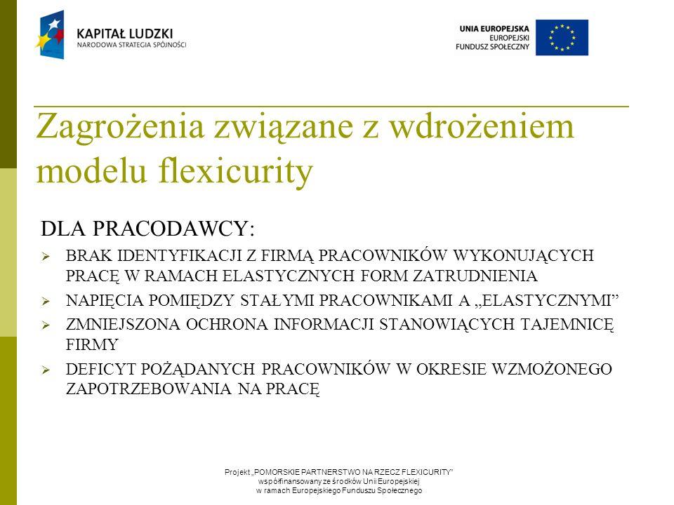 """Zagrożenia związane z wdrożeniem modelu flexicurity Projekt """"POMORSKIE PARTNERSTWO NA RZECZ FLEXICURITY współfinansowany ze środków Unii Europejskiej w ramach Europejskiego Funduszu Społecznego DLA PRACODAWCY:  BRAK IDENTYFIKACJI Z FIRMĄ PRACOWNIKÓW WYKONUJĄCYCH PRACĘ W RAMACH ELASTYCZNYCH FORM ZATRUDNIENIA  NAPIĘCIA POMIĘDZY STAŁYMI PRACOWNIKAMI A """"ELASTYCZNYMI  ZMNIEJSZONA OCHRONA INFORMACJI STANOWIĄCYCH TAJEMNICĘ FIRMY  DEFICYT POŻĄDANYCH PRACOWNIKÓW W OKRESIE WZMOŻONEGO ZAPOTRZEBOWANIA NA PRACĘ"""