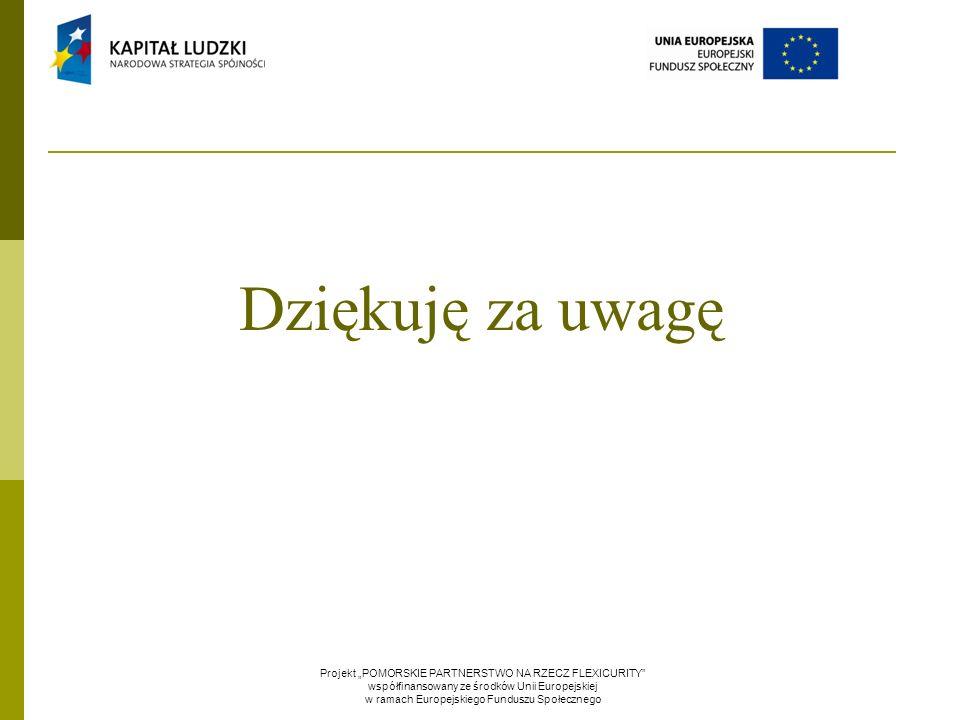 """Projekt """"POMORSKIE PARTNERSTWO NA RZECZ FLEXICURITY współfinansowany ze środków Unii Europejskiej w ramach Europejskiego Funduszu Społecznego Dziękuję za uwagę"""