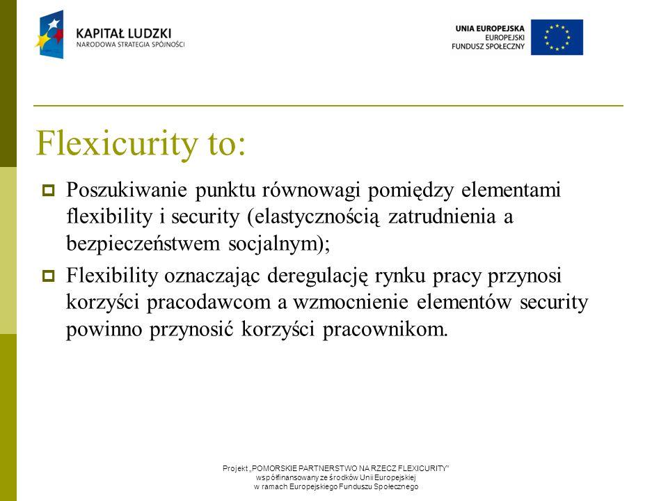 Flexicurity to:  Poszukiwanie punktu równowagi pomiędzy elementami flexibility i security (elastycznością zatrudnienia a bezpieczeństwem socjalnym);  Flexibility oznaczając deregulację rynku pracy przynosi korzyści pracodawcom a wzmocnienie elementów security powinno przynosić korzyści pracownikom.