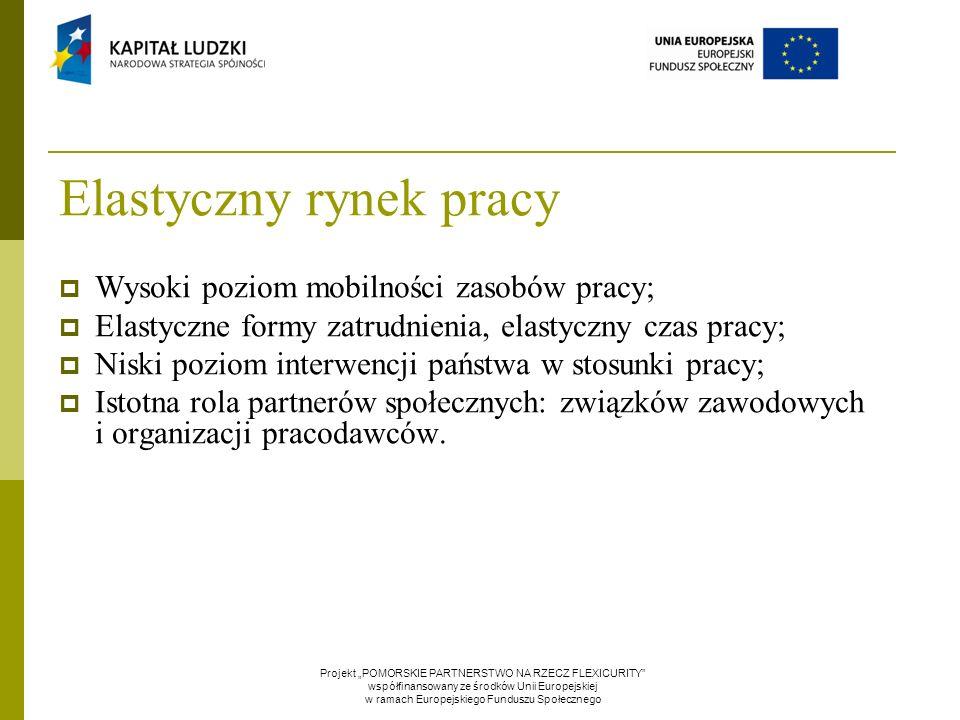 """Projekt """"POMORSKIE PARTNERSTWO NA RZECZ FLEXICURITY współfinansowany ze środków Unii Europejskiej w ramach Europejskiego Funduszu Społecznego"""