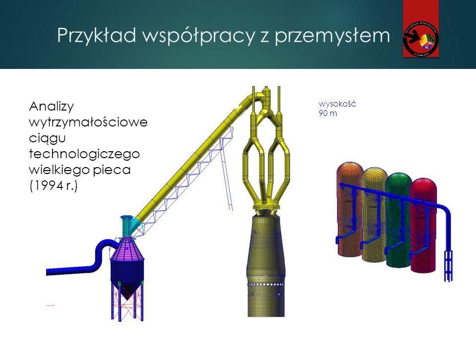 foto: www.biprohut.pl