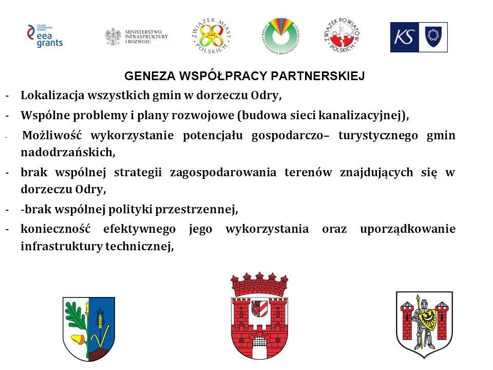 GENEZA WSPÓŁPRACY PARTNERSKIEJ -Lokalizacja wszystkich gmin w dorzeczu Odry, -Wspólne problemy i plany rozwojowe (budowa sieci kanalizacyjnej), - Możliwość wykorzystanie potencjału gospodarczo– turystycznego gmin nadodrzańskich, -brak wspólnej strategii zagospodarowania terenów znajdujących się w dorzeczu Odry, --brak wspólnej polityki przestrzennej, -konieczność efektywnego jego wykorzystania oraz uporządkowanie infrastruktury technicznej,