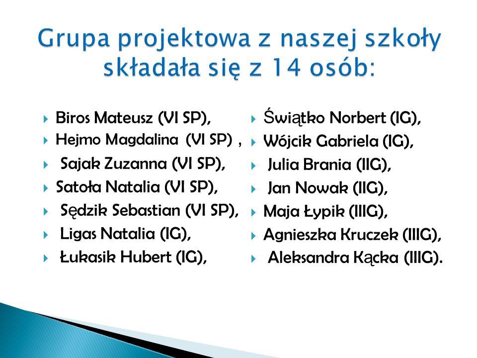  Biros Mateusz (VI SP),  Hejmo Magdalina (VI SP),  Sajak Zuzanna (VI SP),  Satoła Natalia (VI SP),  S ę dzik Sebastian (VI SP),  Ligas Natalia (IG),  Łukasik Hubert (IG),  Ś wi ą tko Norbert (IG),  Wójcik Gabriela (IG),  Julia Brania (IIG),  Jan Nowak (IIG),  Maja Łypik (IIIG),  Agnieszka Kruczek (IIIG),  Aleksandra K ą cka (IIIG).