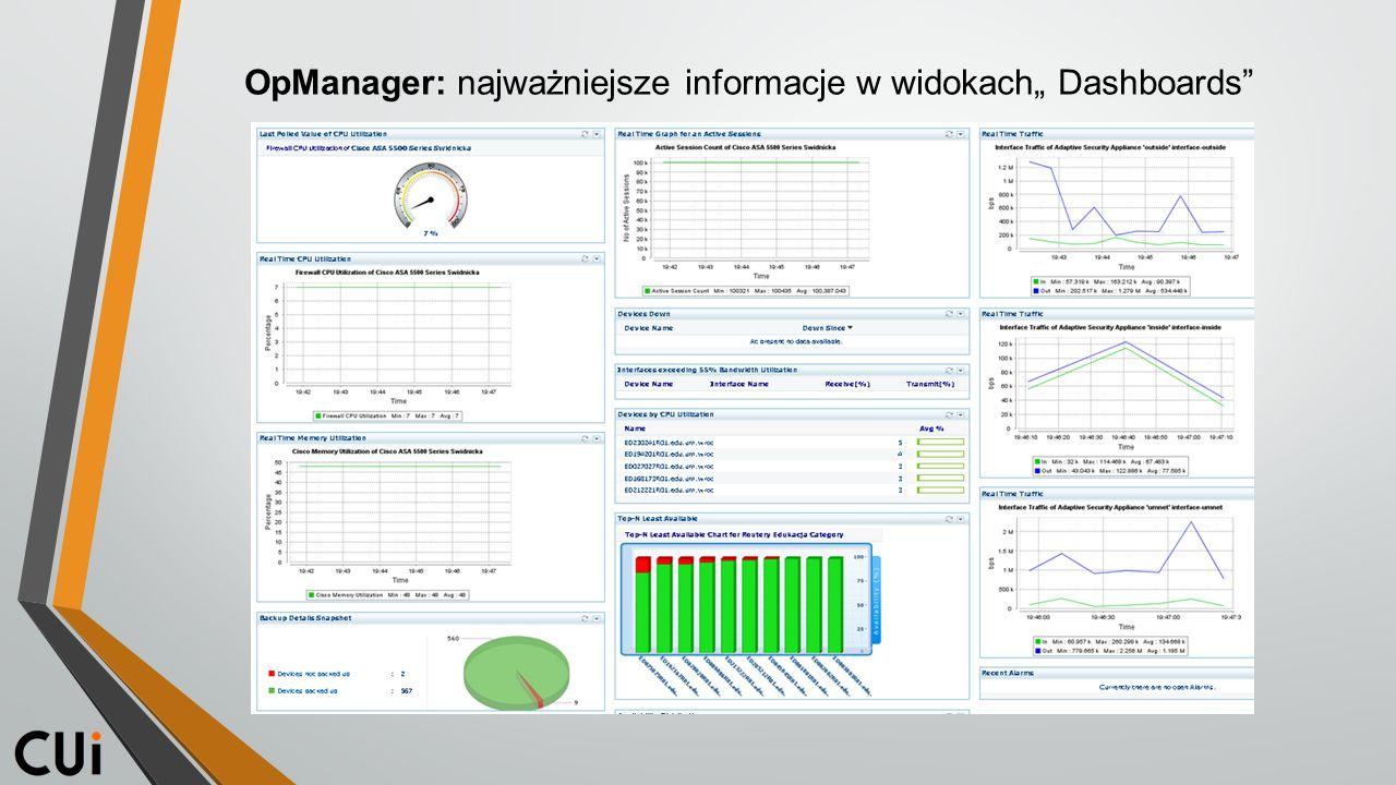 """OpManager: najważniejsze informacje w widokach"""" Dashboards"""