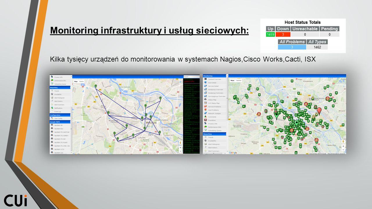 Monitoring infrastruktury i usług sieciowych: Kilka tysięcy urządzeń do monitorowania w systemach Nagios,Cisco Works,Cacti, ISX