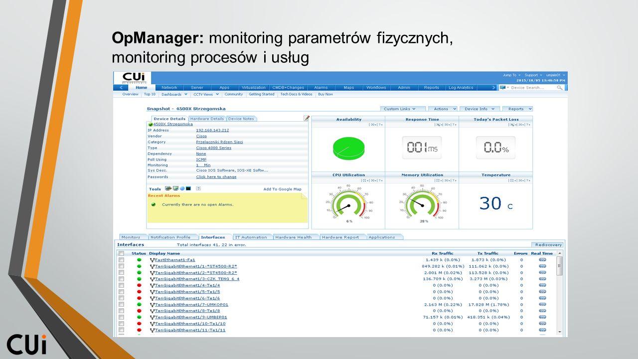 OpManager: monitoring parametrów fizycznych, monitoring procesów i usług