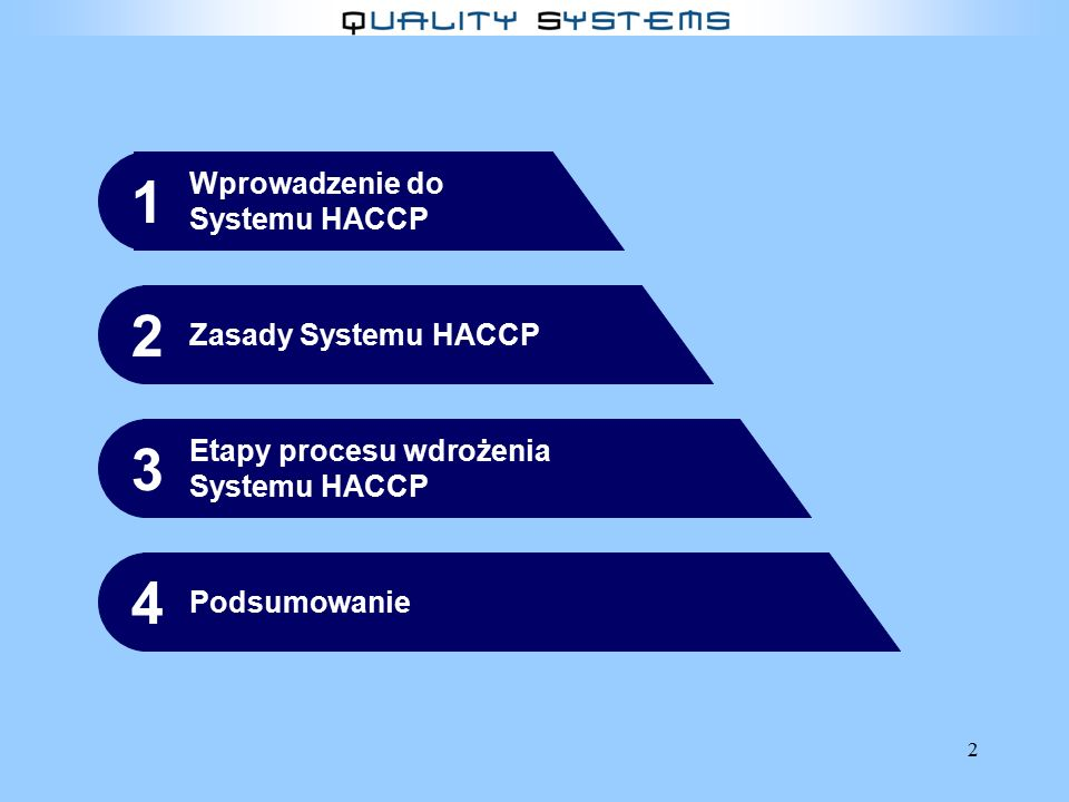 2 1 Wprowadzenie do Systemu HACCP 2 Zasady Systemu HACCP 3 Etapy procesu wdrożenia Systemu HACCP 4 Podsumowanie
