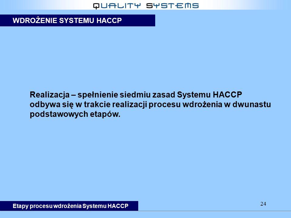 24 Realizacja – spełnienie siedmiu zasad Systemu HACCP odbywa się w trakcie realizacji procesu wdrożenia w dwunastu podstawowych etapów. WDROŻENIE SYS