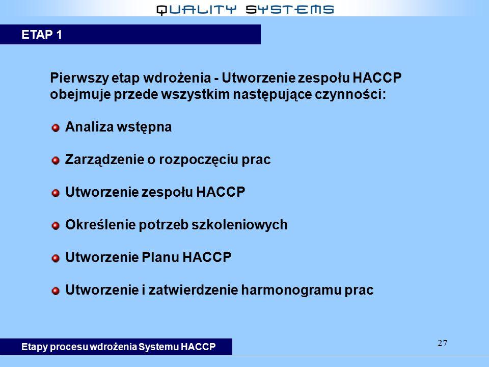 27 Pierwszy etap wdrożenia - Utworzenie zespołu HACCP obejmuje przede wszystkim następujące czynności: Analiza wstępna Zarządzenie o rozpoczęciu prac