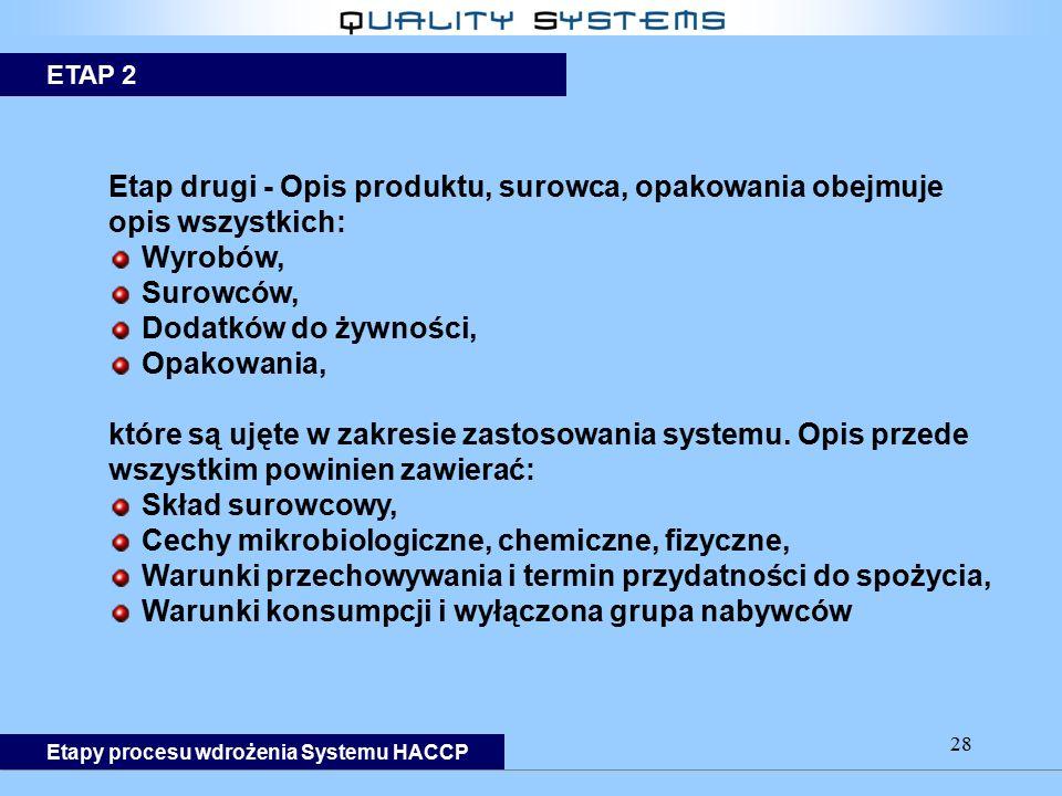 28 Etap drugi - Opis produktu, surowca, opakowania obejmuje opis wszystkich: Wyrobów, Surowców, Dodatków do żywności, Opakowania, które są ujęte w zak