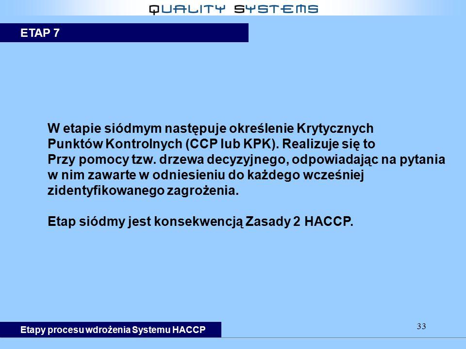 33 W etapie siódmym następuje określenie Krytycznych Punktów Kontrolnych (CCP lub KPK). Realizuje się to Przy pomocy tzw. drzewa decyzyjnego, odpowiad
