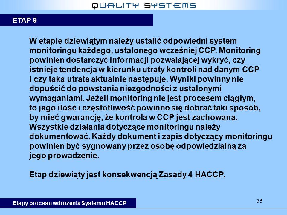 35 W etapie dziewiątym należy ustalić odpowiedni system monitoringu każdego, ustalonego wcześniej CCP. Monitoring powinien dostarczyć informacji pozwa