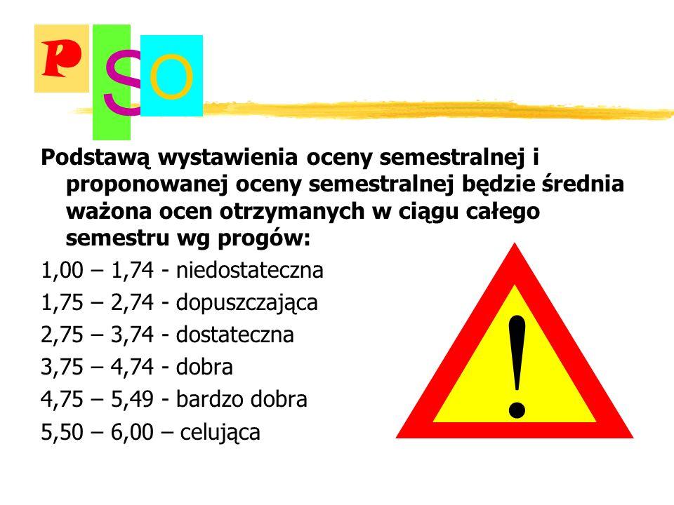 Podstawą wystawienia oceny semestralnej i proponowanej oceny semestralnej będzie średnia ważona ocen otrzymanych w ciągu całego semestru wg progów: 1,00 – 1,74 - niedostateczna 1,75 – 2,74 - dopuszczająca 2,75 – 3,74 - dostateczna 3,75 – 4,74 - dobra 4,75 – 5,49 - bardzo dobra 5,50 – 6,00 – celująca .