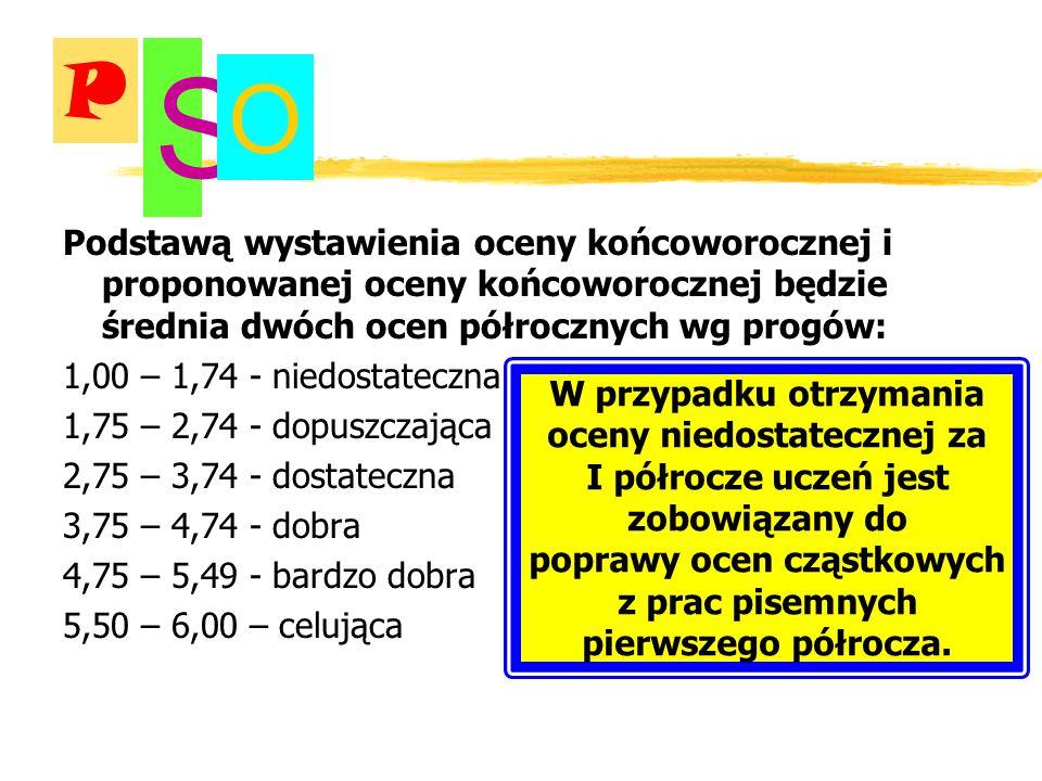 Podstawą wystawienia oceny końcoworocznej i proponowanej oceny końcoworocznej będzie średnia dwóch ocen półrocznych wg progów: 1,00 – 1,74 - niedostateczna 1,75 – 2,74 - dopuszczająca 2,75 – 3,74 - dostateczna 3,75 – 4,74 - dobra 4,75 – 5,49 - bardzo dobra 5,50 – 6,00 – celująca .