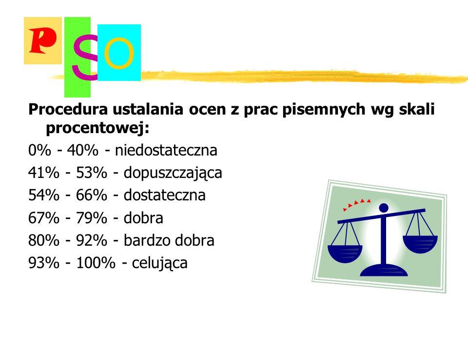 Procedura ustalania ocen z prac pisemnych wg skali procentowej: 0% - 40% - niedostateczna 41% - 53% - dopuszczająca 54% - 66% - dostateczna 67% - 79% - dobra 80% - 92% - bardzo dobra 93% - 100% - celująca P S O